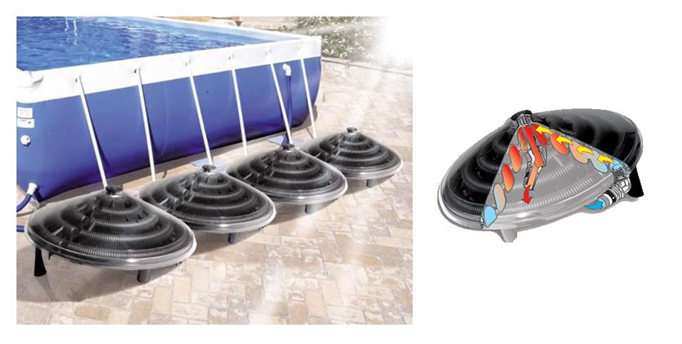 Chauffage solaire pour petite piscine autoportante