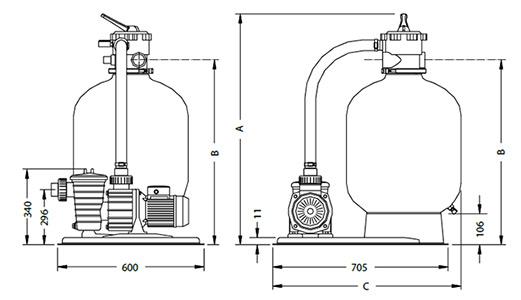Côtes et dimensions du goupe de filtration azur de pentair water