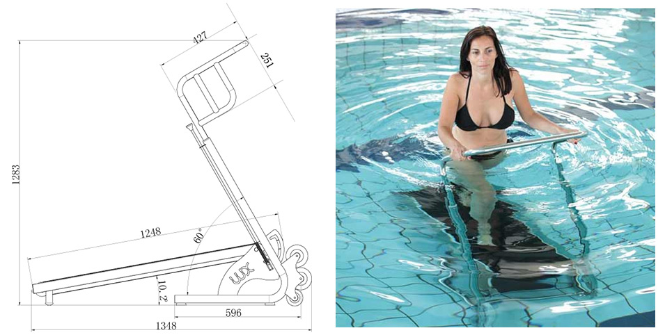Dimensions du tapis de course aquatique aquajogg